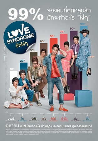 Film Thailand Love Syndrome Subtitle Indonesia